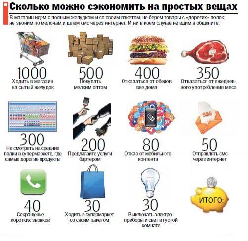 kak-ekonomit-dengi-xitrye-lazejki-i-glavnye-pravila-ekonomii-2