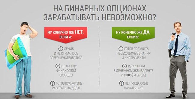 chto-takoe-binarnye-opciony-osnovnye-ponyatiya-3
